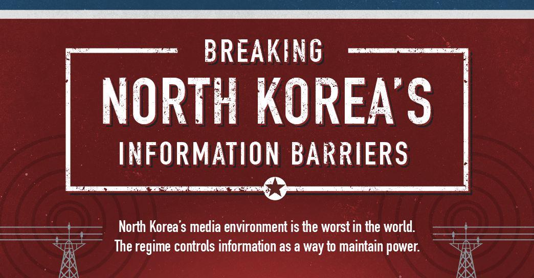 Breaking North Korea's Information Barriers